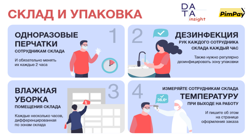 Data Insight коронавирус инфографика
