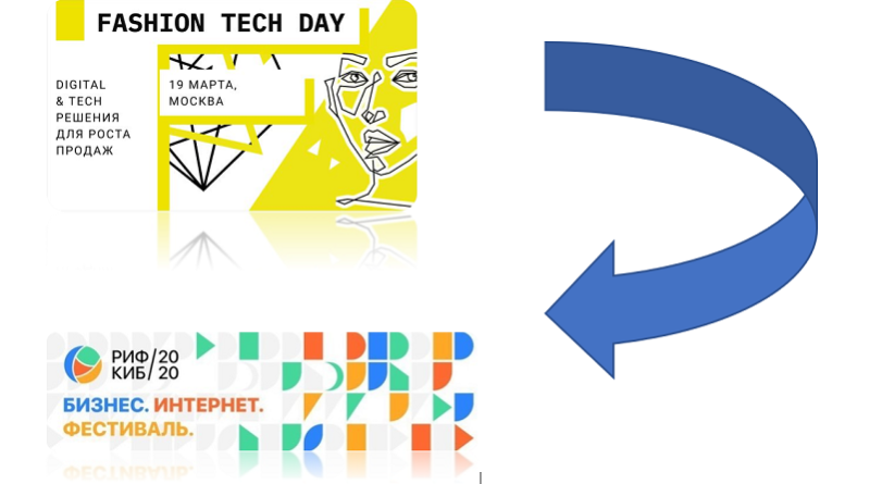 РИФ и КИБ 2020 Fashion Tech Day