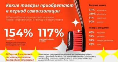 AliExpress Россия и коронавирус_