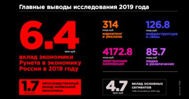 Экономика рунета 2019 главное