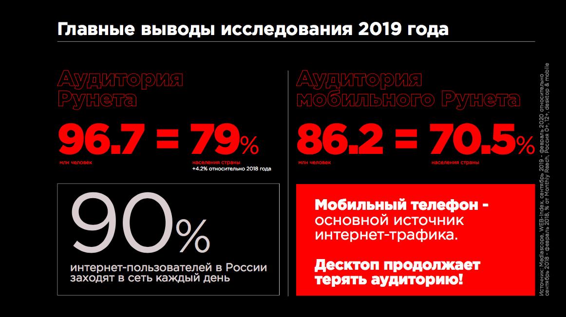 Экономика рунета 2019 аудитория