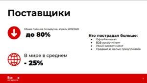 """Тренды рынка DIY в коронакризис от """"ВсеИнструменты"""""""