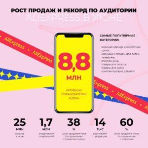 AliExpress Russia June 2020