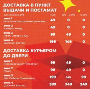 AliExpress Russia Tariff