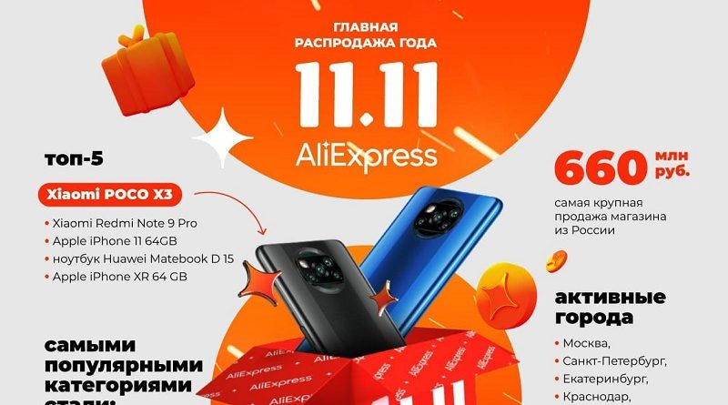 AliExpress Russia 11.11_
