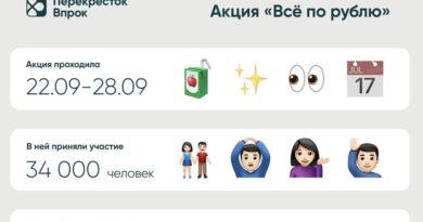 Перекрёсток по рублю_