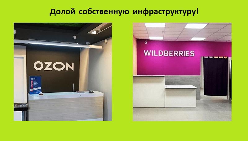 Wildberries Интернет Магазин Ялта