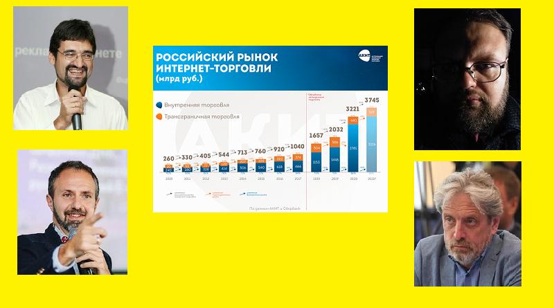 АКИТ eCom 2010 2021 аналитика критика