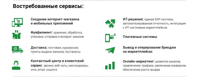Российский рынок аутсорсинга eCom-инфраструктуры_сервисы 3