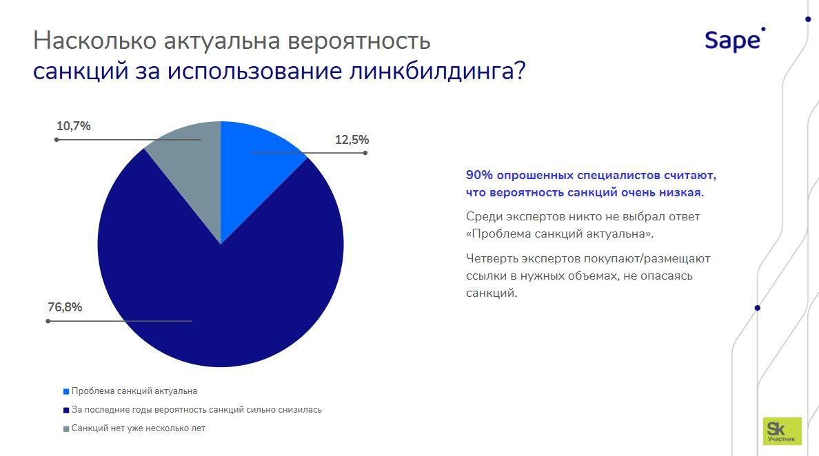 санкции за линкбилдинг SEO Sape 13