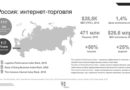 Ecommerce Russia 2020 Data Insight_bw_