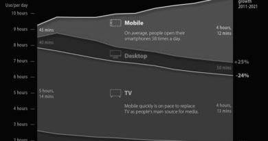 Media Consumption_bw_