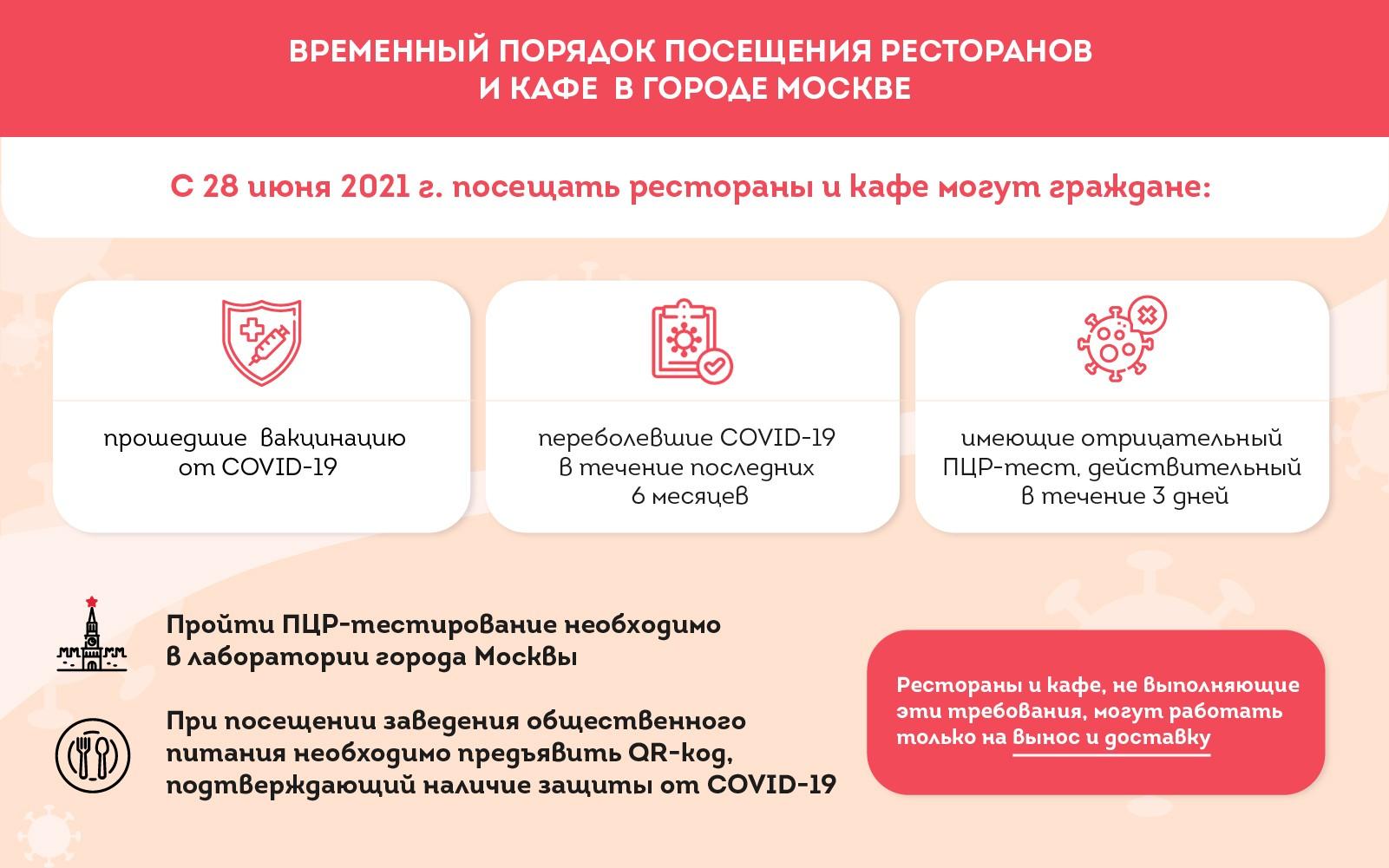 Общепит ограничения москва 2021 1
