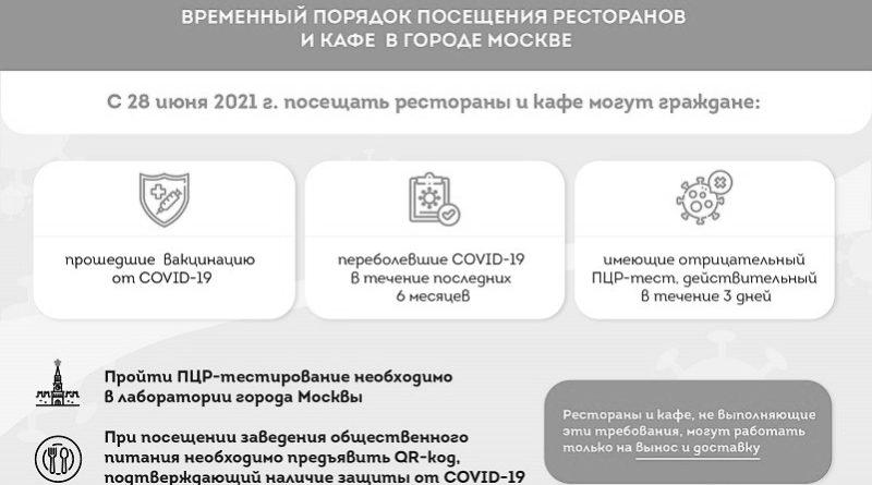 Общепит ограничения москва 2021 1_чб_