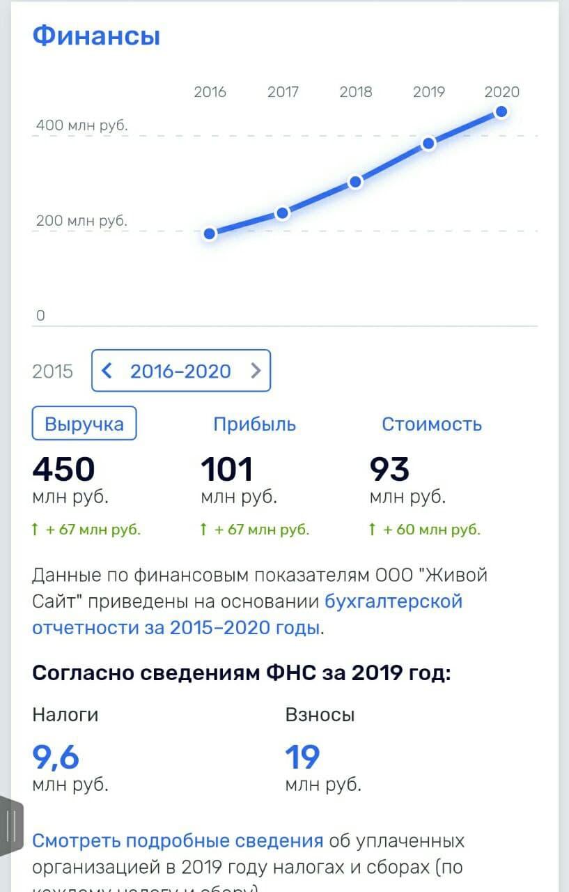 Jivo_statfin