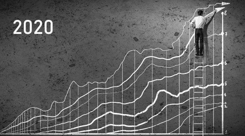 statistics-Ecommerce