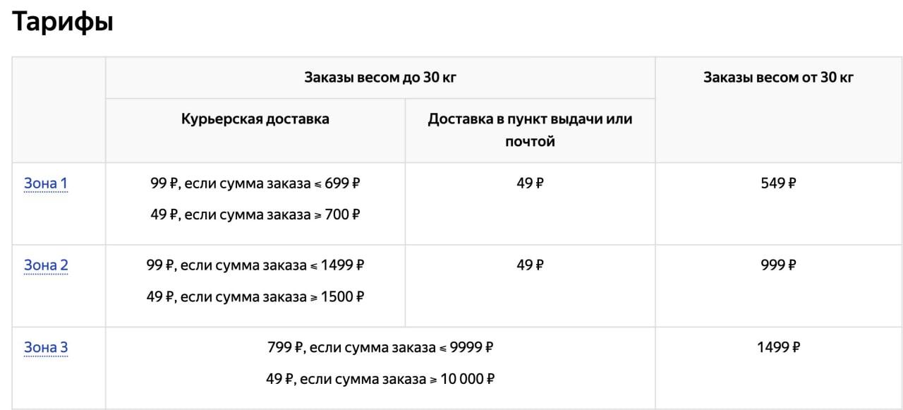 ЯндексМаркет DBS единый тариф