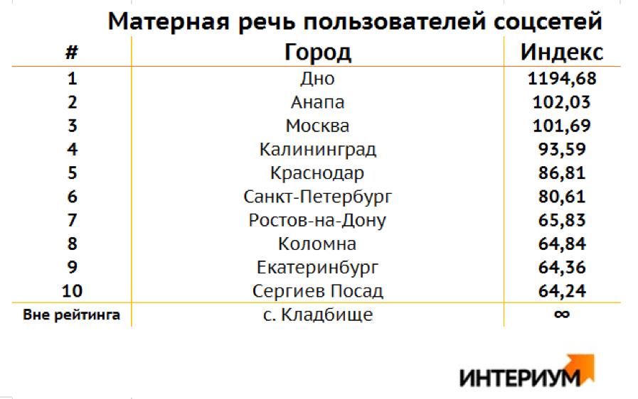Исследование_мат